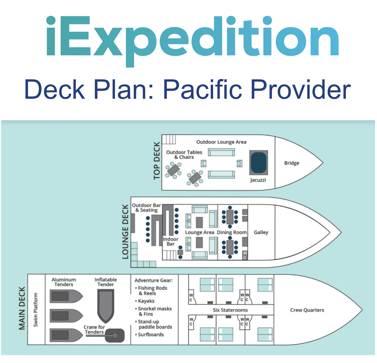 Pacific provider deck plan