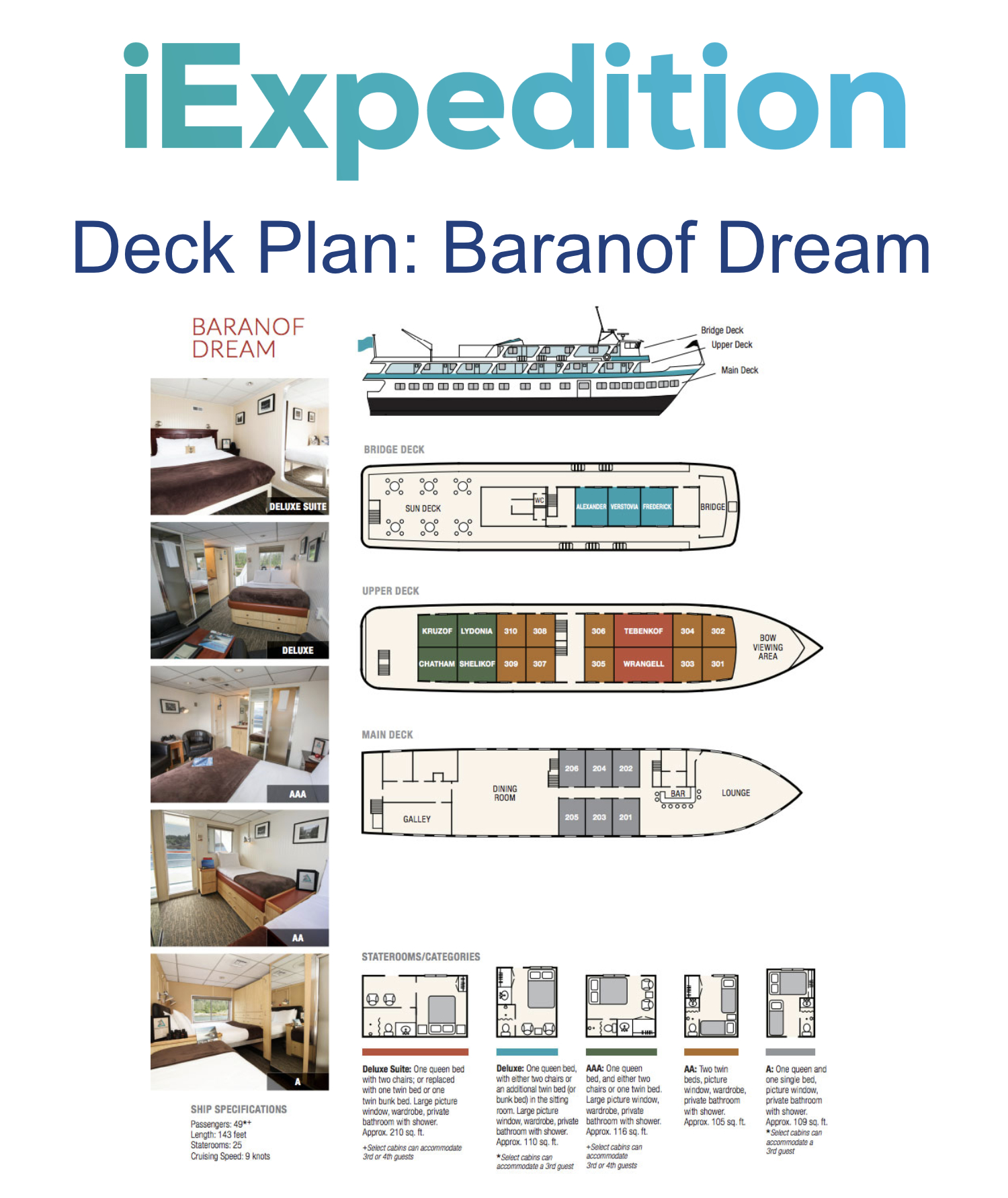 Baranof dream deck plan