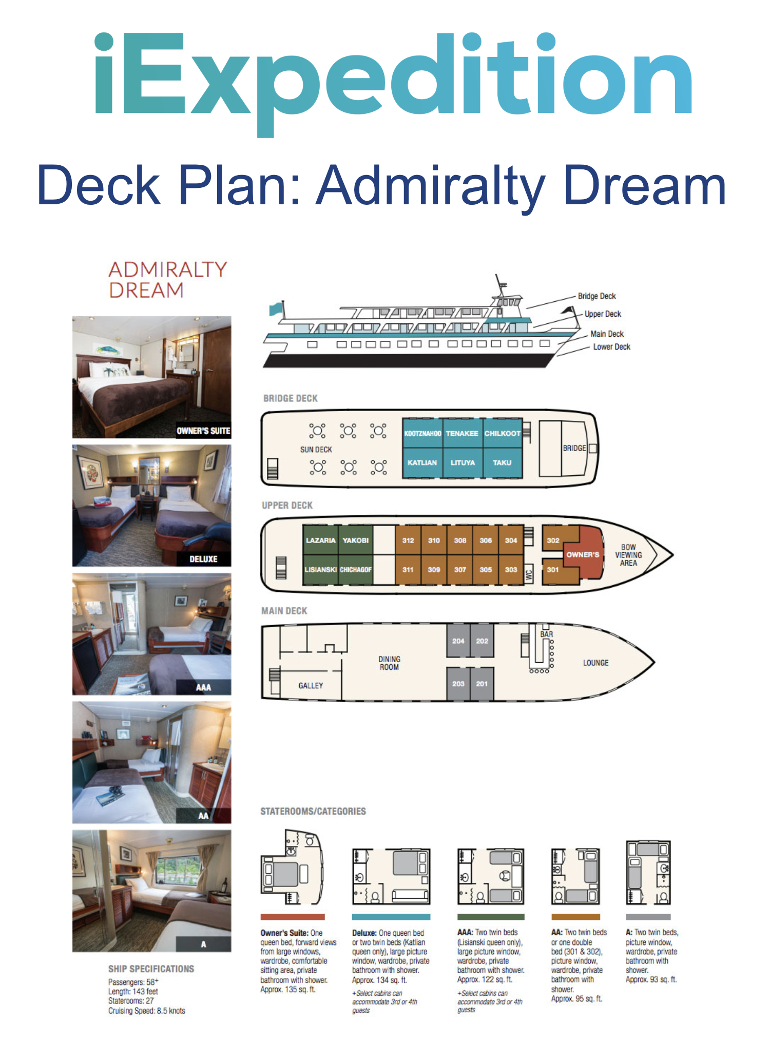 Admiralty dream deck plan