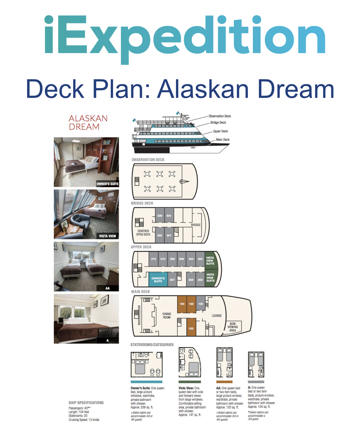 Alaskan dream deck plan