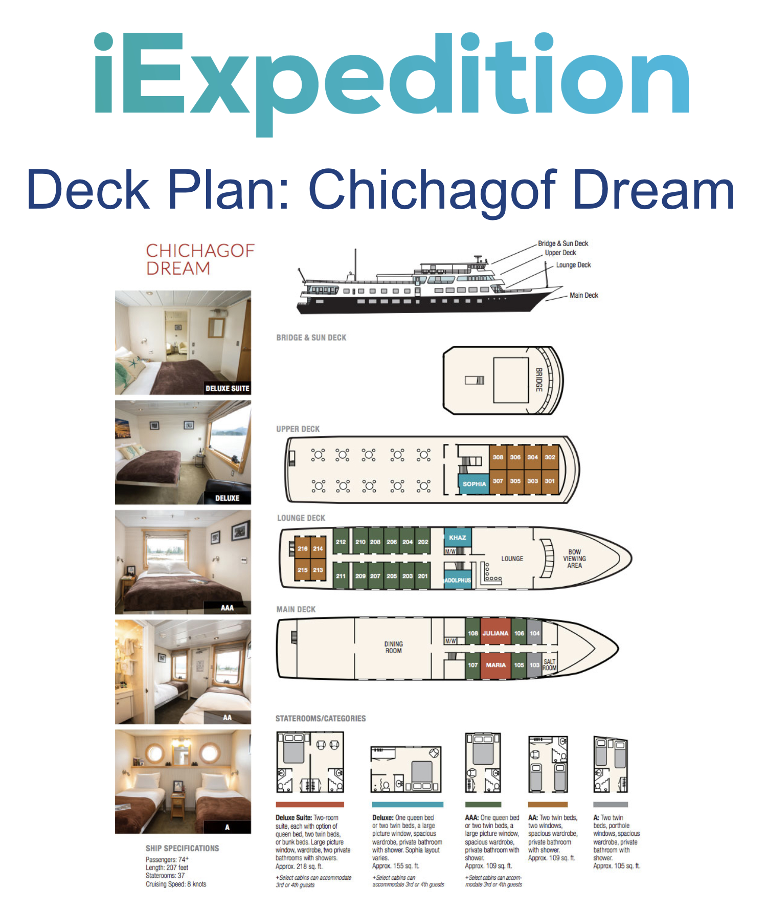 Chichagof dream deck plan